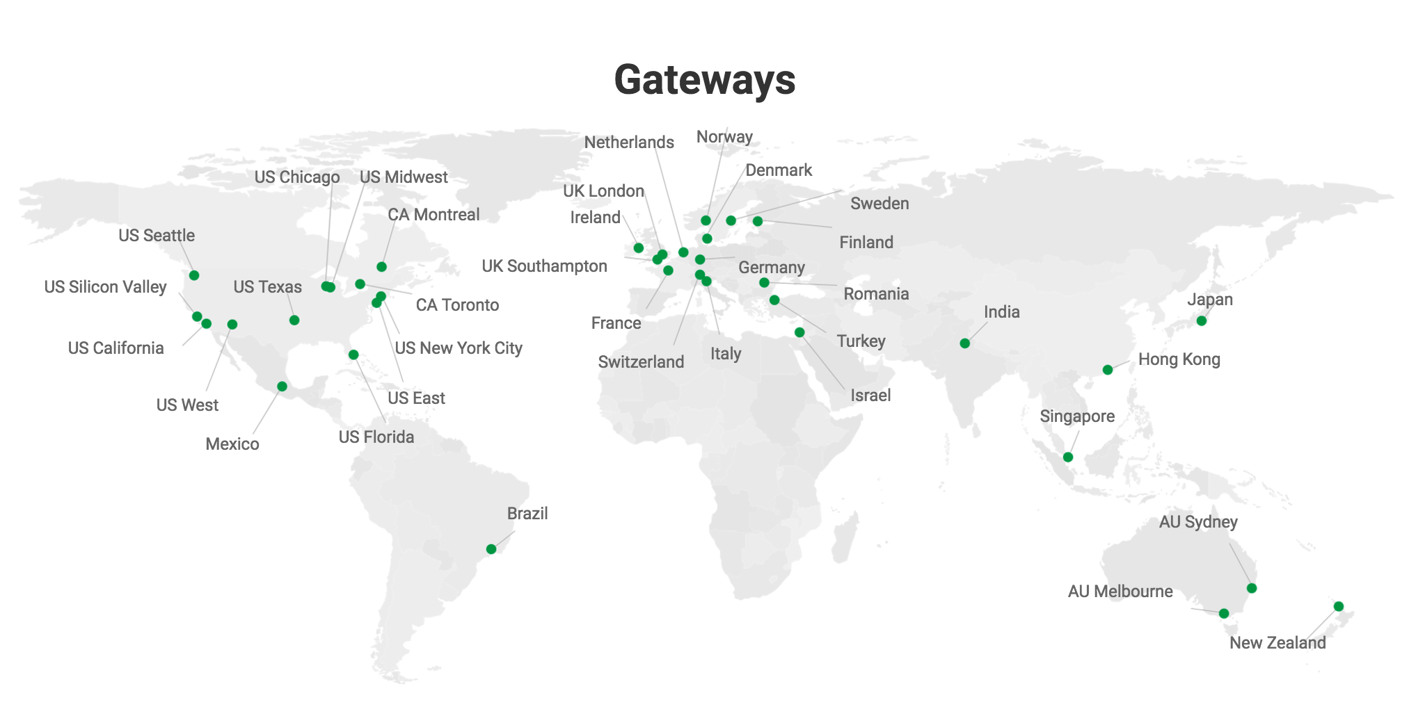 Pia vpn server locations